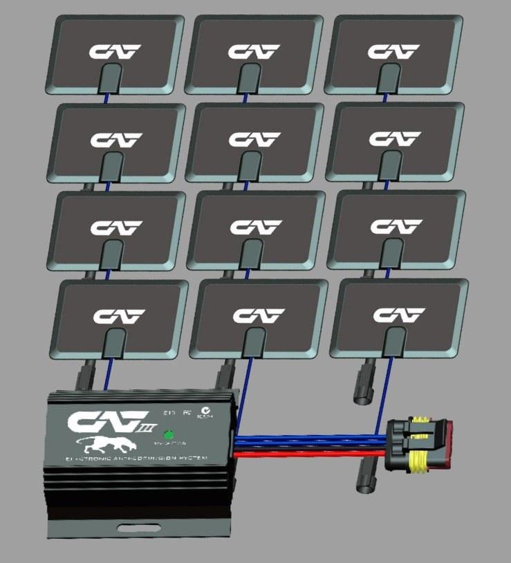 CATIII-12HD